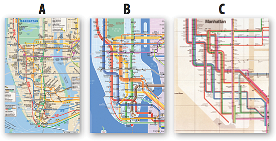 The Manhattan trunk lines as depicted by (a) the current MTA map, (b) the KickMap, and (c) the Vignelli map.
