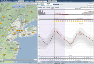 WeatherSpark.com presents weather forecasts, averages and historical data with interactive graphs and maps