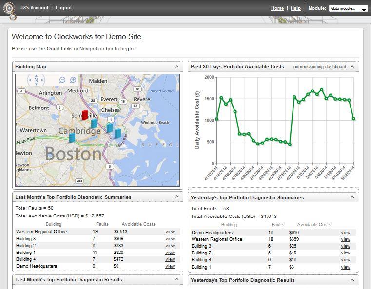 Screen from KGS Clockworks analytics tool