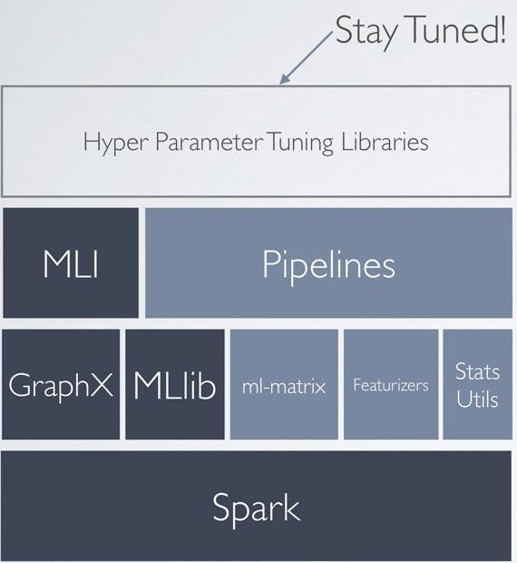 ml-pipelines2