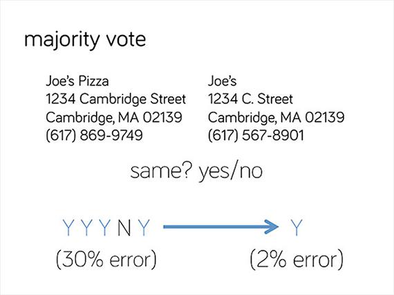 Adam_Marcus_majority_vote_slide