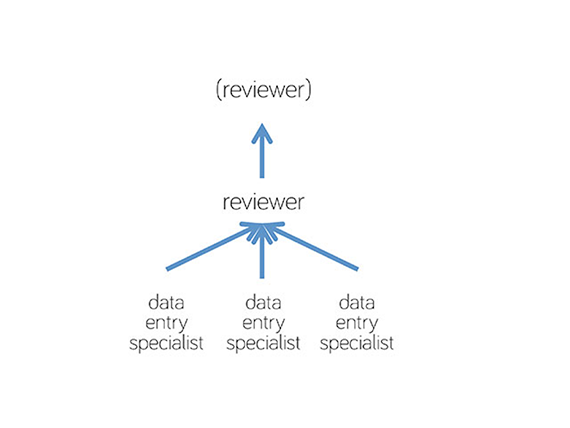 Adam_Marcus_reviewer_slide