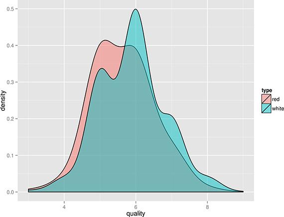 dscl_9-1_density plot