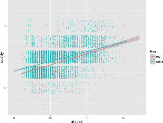 dscl_9-2_correlation